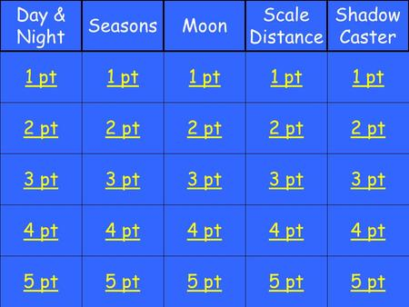 2 pt 3 pt 4 pt 5 pt 1 pt 2 pt 3 pt 4 pt 5 pt 1 pt 2 pt 3 pt 4 pt 5 pt 1 pt 2 pt 3 pt 4 pt 5 pt 1 pt 2 pt 3 pt 4 pt 5 pt 1 pt Day & Night SeasonsMoon Scale.
