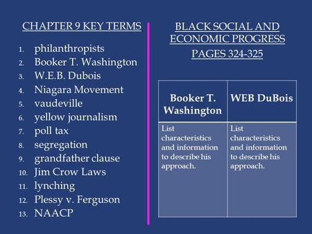 Washington Vs Dubois Term Paper Academic Service