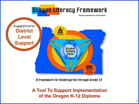 1 A Tool To Support Implementation of the Oregon K-12 Diploma District Level Support Suggestions for District Level Support.
