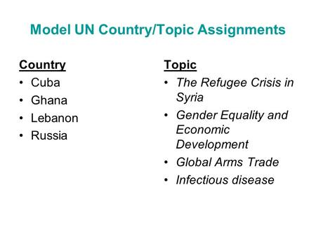 Model UN Country/Topic Assignments Country Cuba Ghana Lebanon Russia Topic The Refugee Crisis in Syria Gender Equality and Economic Development Global.