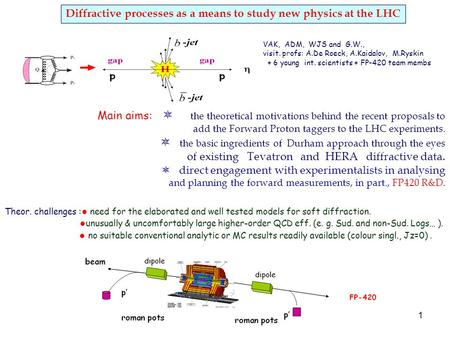 1 Diffractive processes as a means to study new physics at the LHC VAK, ADM, WJS and G.W., visit. profs: A.De Roeck, A.Kaidalov, M.Ryskin + 6 young int.
