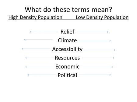 What do these terms mean? High Density Population Low Density Population Relief Climate Accessibility Resources Economic Political.