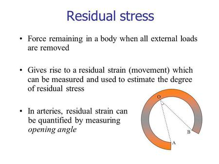 Residual stress Force remaining in a body when all external loads are removed Gives rise to a residual strain (movement) which can be measured and used.
