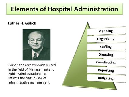 Elements of Hospital Administration