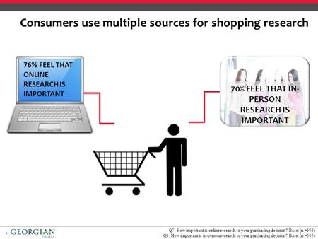 1 Consumers use multiple sources for shopping research 70% FEEL THAT IN- PERSON RESEARCH IS IMPORTANT Q7. How important is online research to your purchasing.