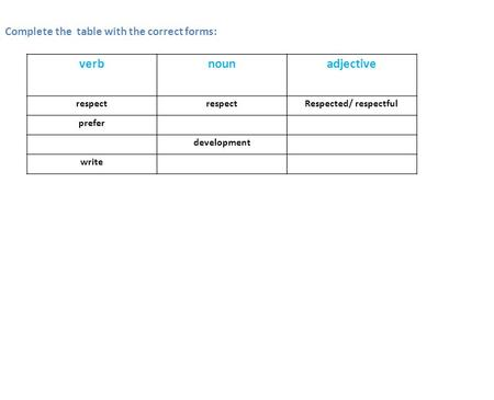 Verbnounadjective respect Respected/ respectful prefer development write Complete the table with the correct forms: