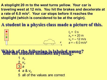 A stoplight 20 m to the west turns yellow. Your car is traveling west at 12 m/s. You hit the brakes and decelerate at a rate of 6.0 m/s 2. Your car stops.