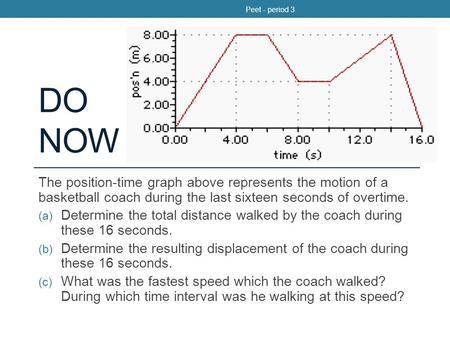 DO NOW The position-time graph above represents the motion of a basketball coach during the last sixteen seconds of overtime. (a) Determine the total distance.
