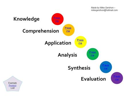 Knowledge Comprehension Application Analysis Synthesis Evaluation Example Product List! Product Press me Press me Press me Press me Press me Press me Made.