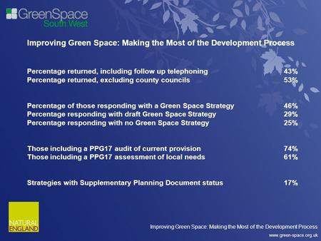 Improving Green Space: Making the Most of the Development Process www.green-space.org.uk Improving Green Space: Making the Most of the Development Process.