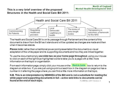 11 This is a very brief overview of the proposed Structures in the Health and Social Care Bill 2011: Commissioning for Patients Regulating Healthcare providers.