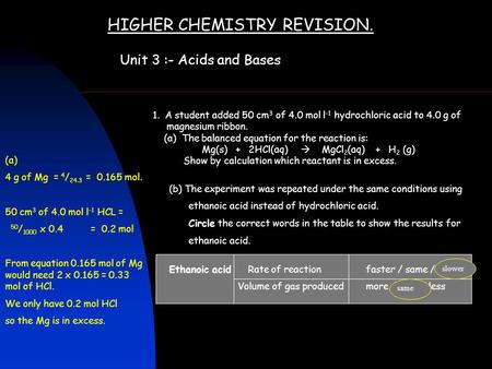 HIGHER CHEMISTRY REVISION. Unit 3 :- Acids and Bases 1. A student added 50 cm 3 of 4.0 mol l -1 hydrochloric acid to 4.0 g of magnesium ribbon. (a) The.