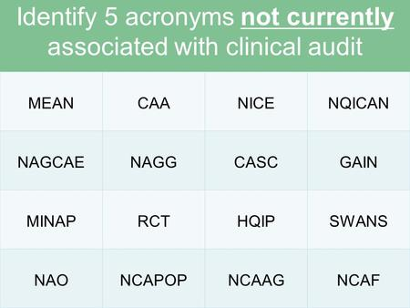 Identify 5 acronyms not currently associated with clinical audit MEANCAANICENQICAN NAGCAENAGGCASCGAIN MINAPRCTHQIPSWANS NAONCAPOPNCAAGNCAF.