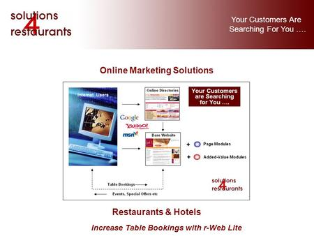 Your Customers Are Searching For You …. Increase Table Bookings with r-Web Lite Online Marketing Solutions Restaurants & Hotels.
