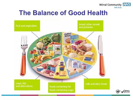 The Balance of Good Health. Is all FAT the same?