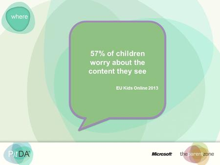 57% of children worry about the content they see EU Kids Online 2013 57% of children worry about the content they see EU Kids Online 2013.
