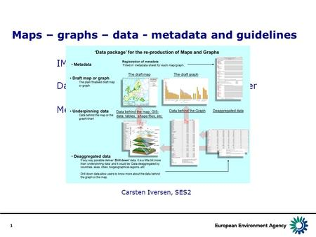 1 Maps – graphs – data - metadata and guidelines Carsten Iversen, SES2 IMS and Maps & Graph CMS service Data for maps and graphs and how to deliver Metadata.