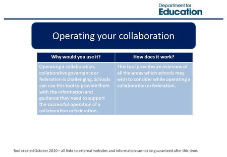 Operating your collaboration Why would you use it?How does it work? Operating a collaboration, collaborative governance or federation is challenging. Schools.