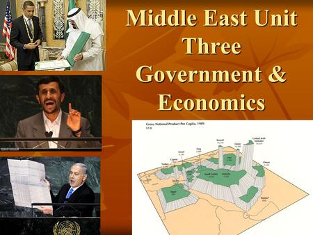 Middle East Unit Three Government & Economics.  A nation's type of government refers to how that state's executive, legislative, and judicial organs.