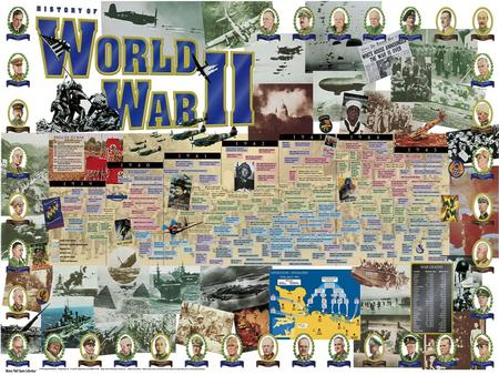 Standard SSWH18 The student will demonstrate an understanding of the global political, economic, and social impact of World War II. a. Describe the major.