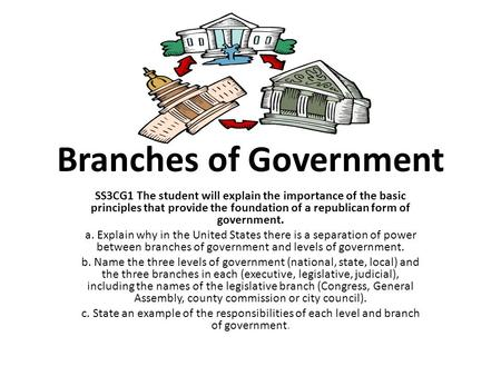 Branches of Government SS3CG1 The student will explain the importance of the basic principles that provide the foundation of a republican form of government.