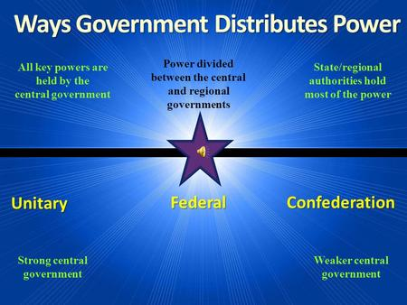 Ways Government Distributes Power Federal Unitary Confederation All key powers are held by the central government State/regional authorities hold most.