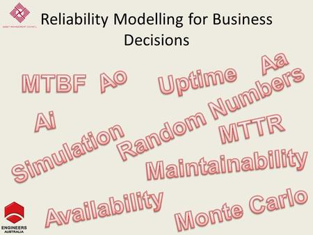 Reliability Modelling for Business Decisions. Introduction Definitions Modelling overview Modelling construction Event graph Results Business Decisions.