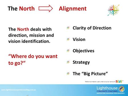 Www.lighthousecorporatecoaching.com.au Reference material used under exclusive licence of www.lighthousecorporatecoaching.com.au The North Alignment The.