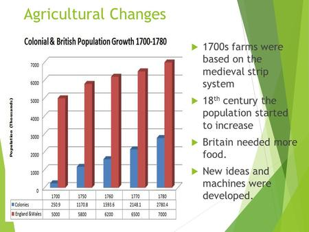 Agricultural Changes  1700s farms were based on the medieval strip system  18 th century the population started to increase  Britain needed more food.