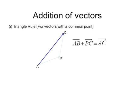 Addition of vectors (i) Triangle Rule [For vectors with a common point] A B C.