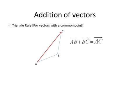 Addition of vectors (i) Triangle Rule [For vectors with a common point] C B A.