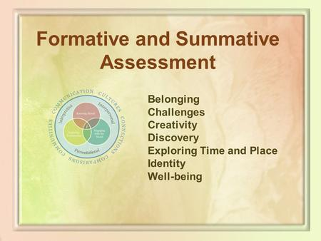 Formative and Summative Assessment Belonging Challenges Creativity Discovery Exploring Time and Place Identity Well-being.