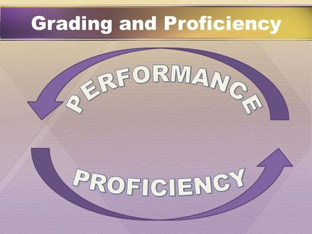 Grading and Proficiency. How do we know that students have learned? ACTFL Proficiency Guidelines NCSSFL- ACTFL LinguaFolio Can-Do Statements ACTFL Performance.