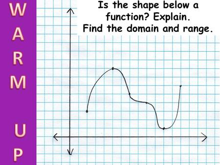 Is the shape below a function? Explain. Find the domain and range.