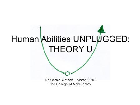Human Abilities UNPLUGGED: THEORY U Dr. Carole Gothelf – March 2012 The College of New Jersey.