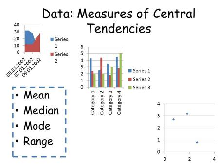 Data: Measures of Central Tendencies Mean Median Mode Range.
