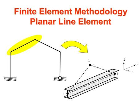 Finite Element Methodology Planar Line Element Planar Line Element v1  1  2 v2 21 v(x) x.