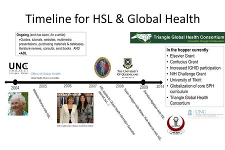 Timeline for HSL & Global Health 2005 2004 20072008 2009 2006 2014 Malawian librarian visits HSL HSL applies for Global Health Information Specialist (denied,