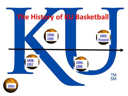 The History of KU Basketball 1898- 1907 1908- 1984 1984- 1988 1989- Present Sites.