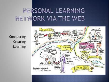 Connecting Creating Learning.  PLN for Educators PLN for Educators  My PLN of Librarians & Library Trainers / My PLN of Librarians & Library Trainers.