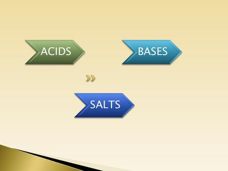 ACIDS BASES SALTS. Sour in taste Converts blue litmus red Colourless in phenolphthalein.