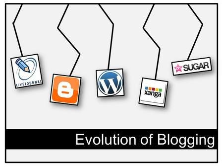 Evolution of Blogging. What is a blog? A type of website Maintained by an individual with regular entries Various types of blogs: - Social, Political,