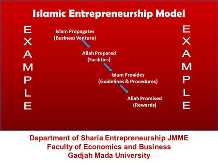 Islamic Entrepreneurship Model Department of Sharia Entrepreneurship JMME Faculty of Economics and Business Gadjah Mada University Allah Prepared (Facilities)