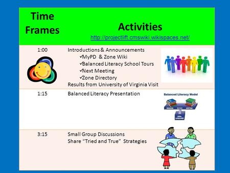 Time Frames Activities 1:00Introductions & Announcements MyPD & Zone Wiki Balanced Literacy School Tours Next Meeting Zone Directory Results from University.