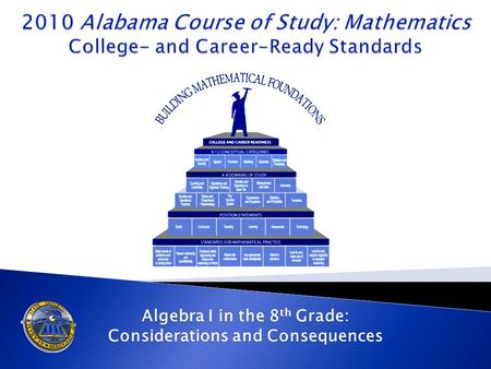 Algebra I in the 8 th Grade: Considerations and Consequences.