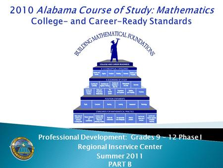 Professional Development: Grades 9 – 12 Phase I Regional Inservice Center Summer 2011 PART B.