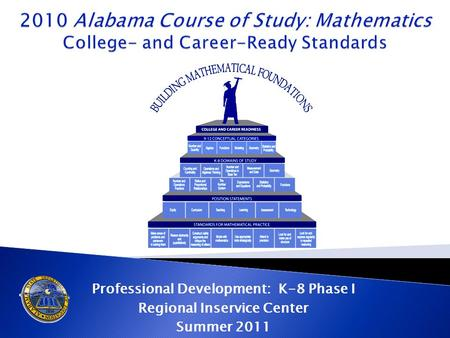Professional Development: K-8 Phase I Regional Inservice Center Summer 2011.