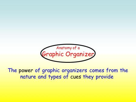 The power of graphic organizers comes from the nature and types of cues they provide Anatomy of a Graphic Organizer.