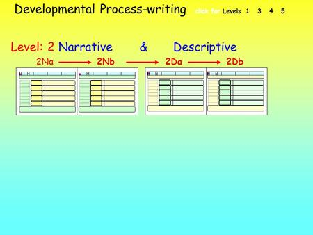 Level: 2 Narrative & Descriptive Developmental Process-writing click for Levels 1 3 4 5 2Na2Db2Da2Nb.