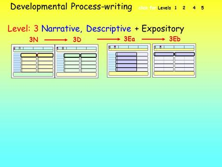 Developmental Process-writing click for Levels 1 2 4 5 Level: 3 Narrative, Descriptive + Expository 3D3N 3Ea3Eb.
